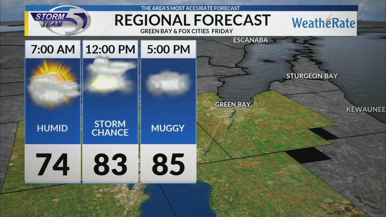 Regional Forecast: Green Bay/Valley 7/13/2018
