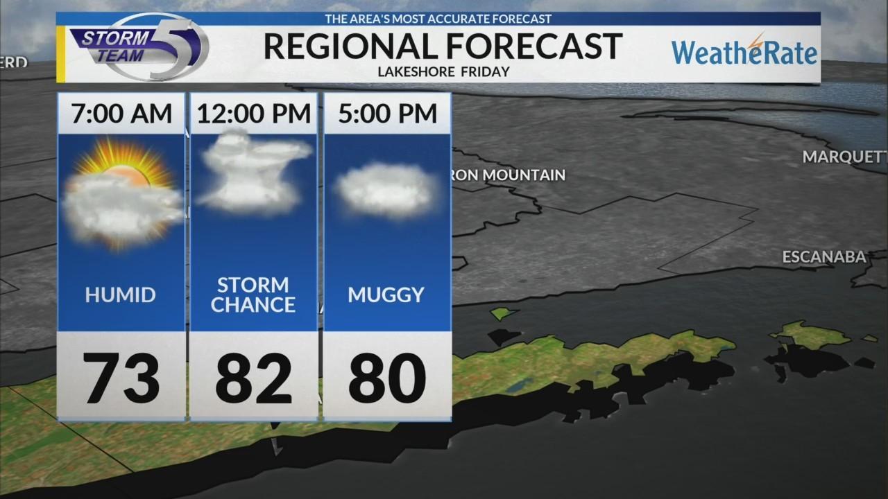 Regional Forecast: Laskeshore 7/13/2018