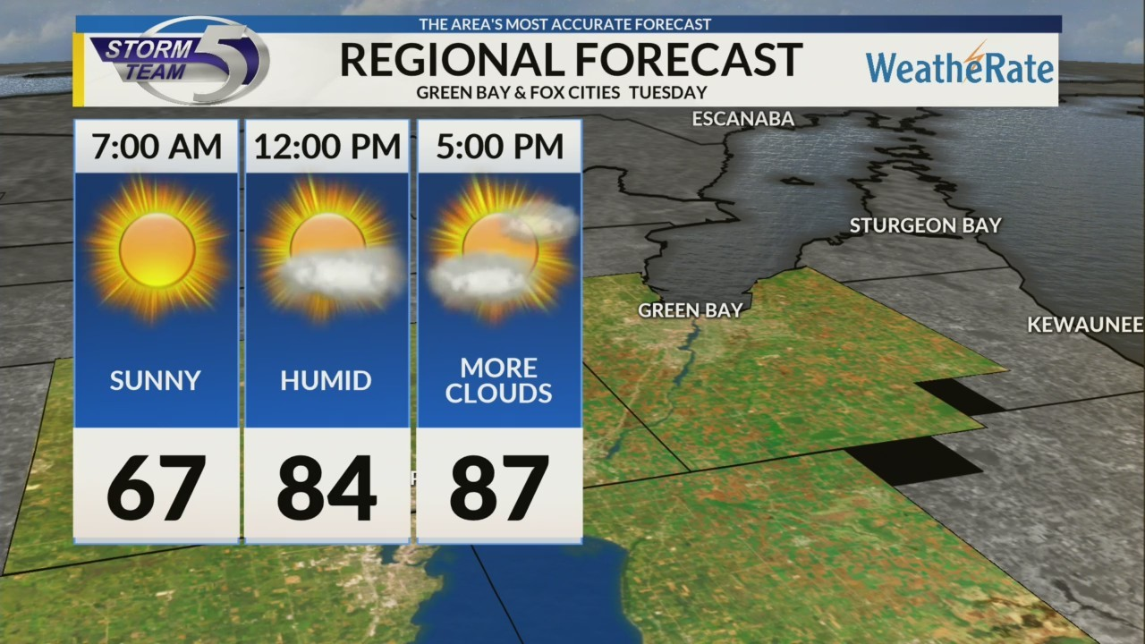 Regional Forecast: Green Bay and the Fox Cities 8/13