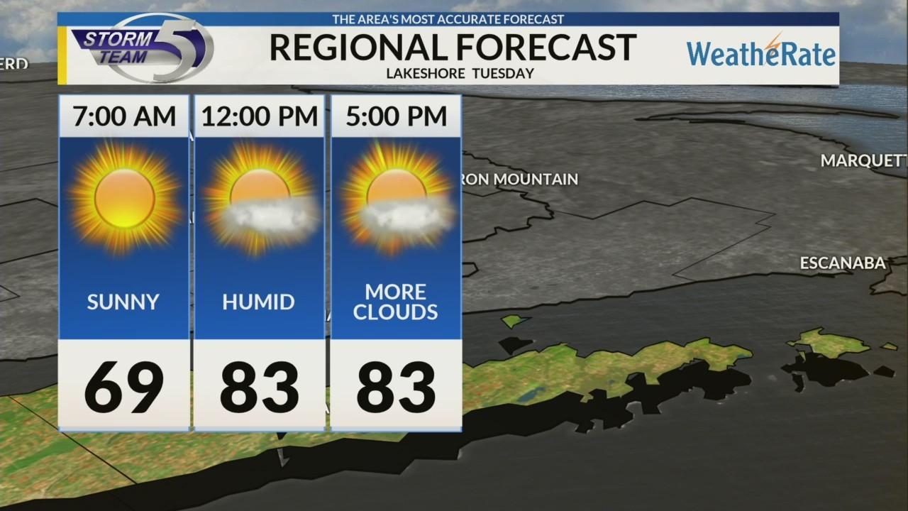 Regional Forecast: Lakeshore 8/13