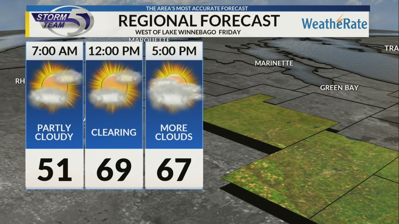 Regional Forecast: Central WI 9/7/2018