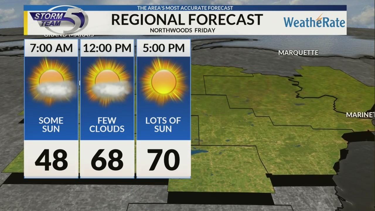 Regional Forecast: Northwoods 9/7/2018