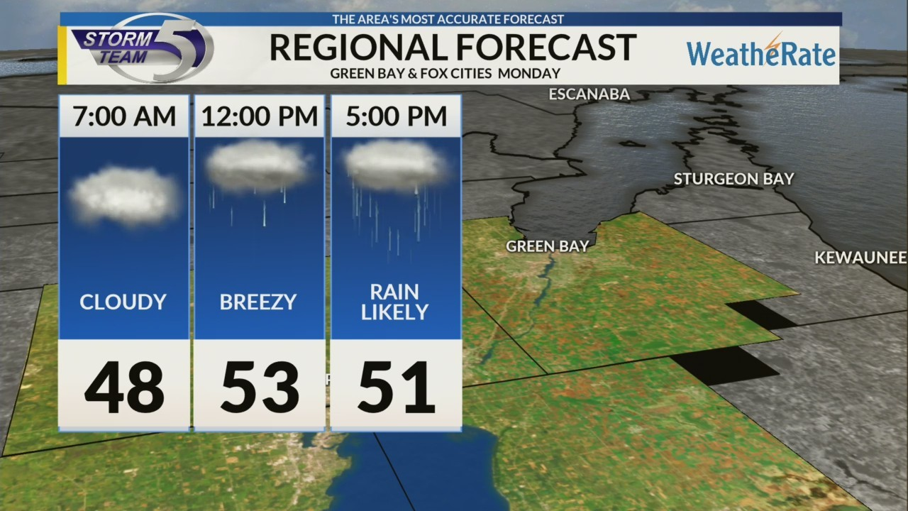 Regional_Forecast_Green_Bay___Valley_10__0_20181001095506