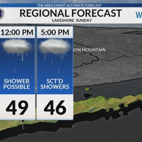 Regional_Forecast_Lakeshore_10_13_0_20181014002544