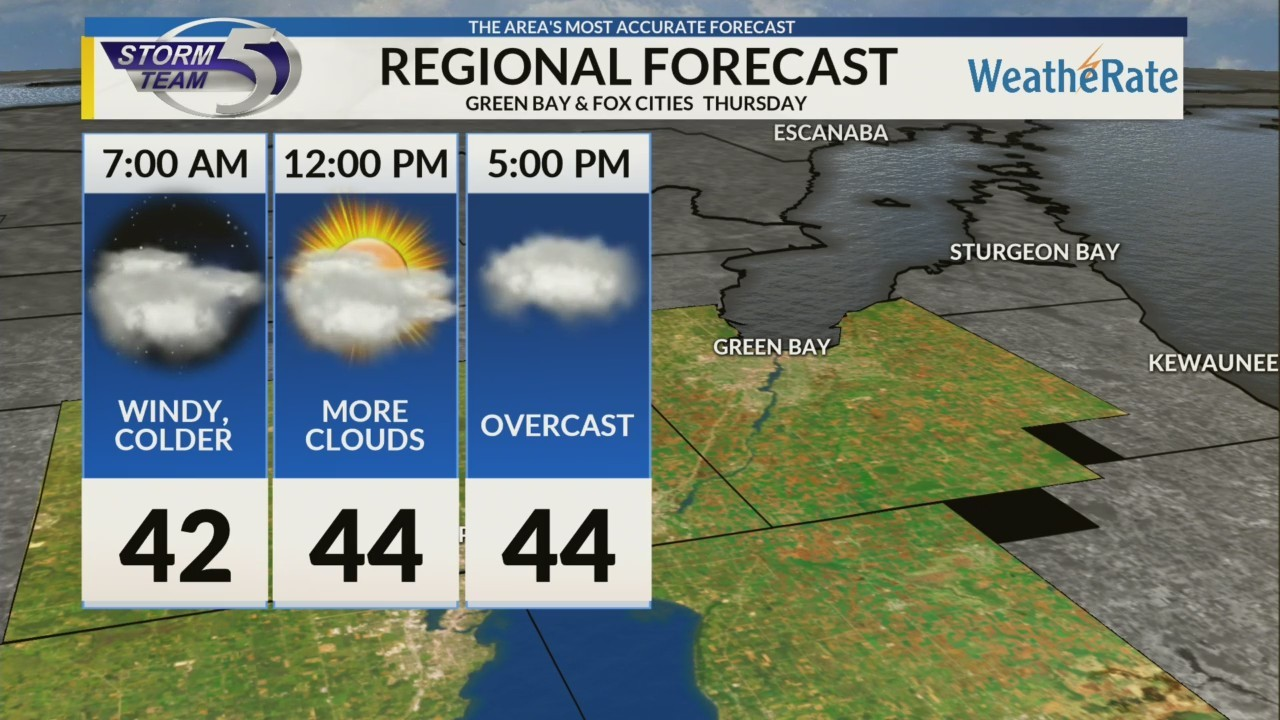 Regional Forecast: Green Bay/Valley 10/11/2018
