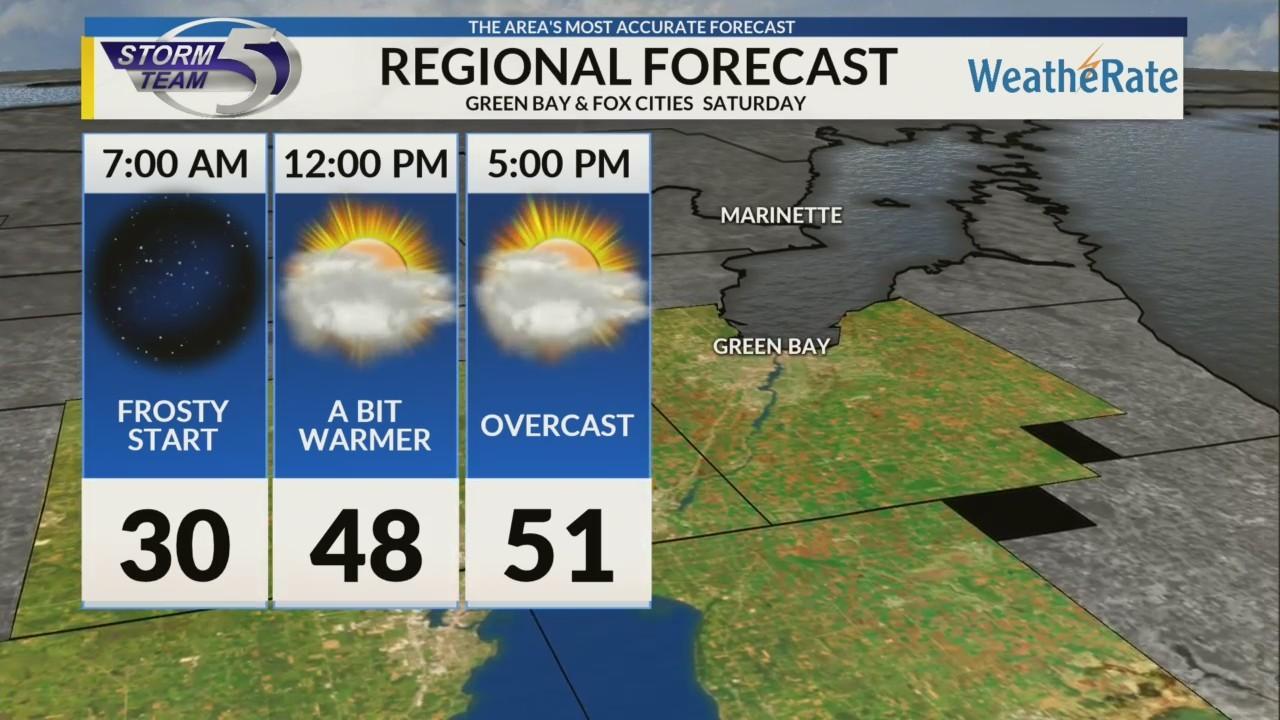 Regional Forecast: Green Bay/Valley 10/13/2018