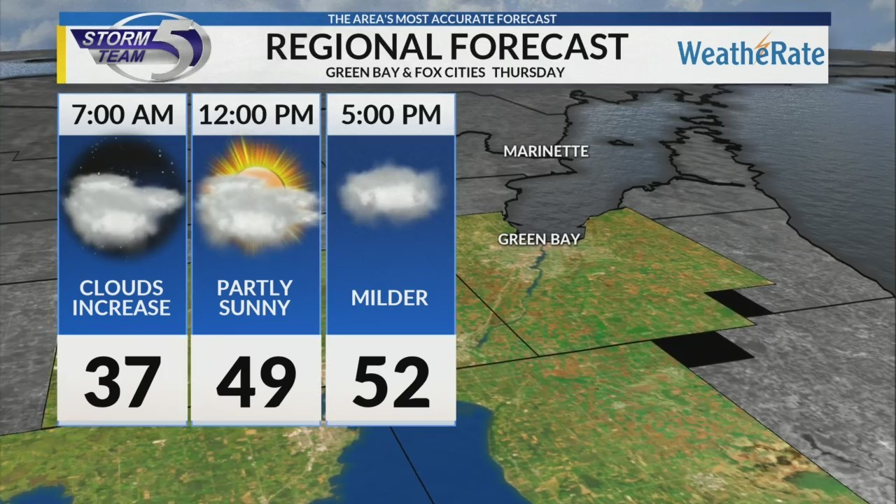 Regional Forecast: Green Bay/Valley 10/25/2018