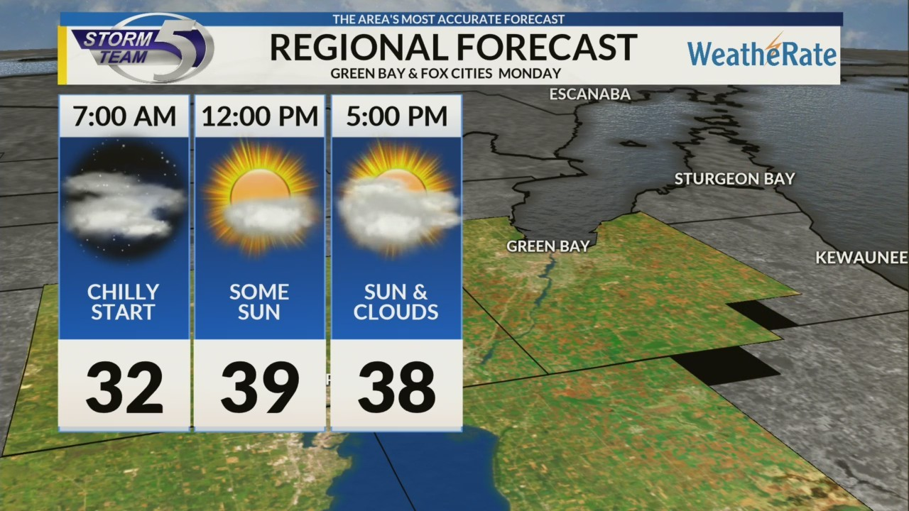 Regional Forecast: Green Bay and the Fox Cities 10/15