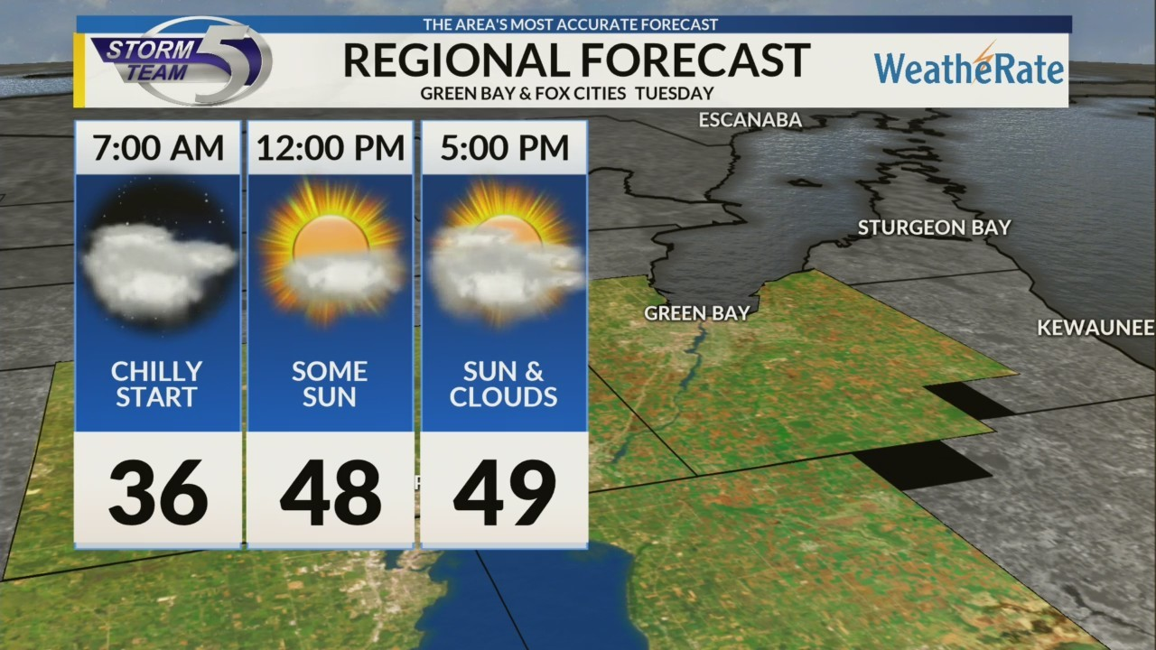 Regional Forecast: Green Bay and the Fox Cities 10/16
