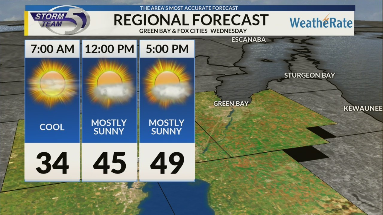 Regional Forecast: Green Bay and the Fox Cities 10/24