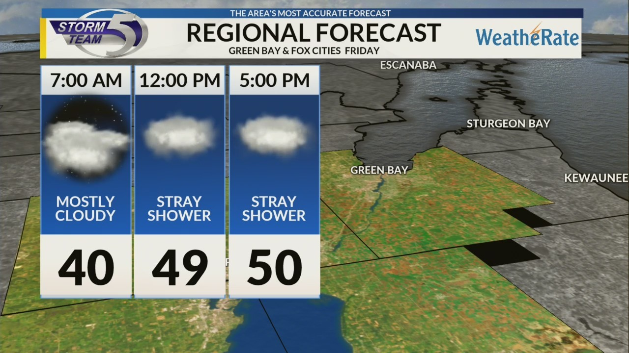 Regional Forecast: Green Bay and the Fox Cities 10/26