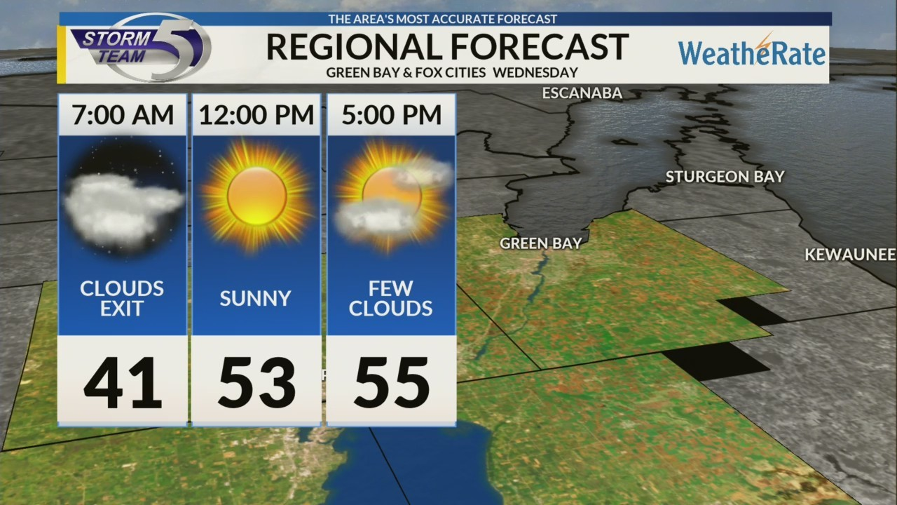 Regional Forecast: Green Bay and the Fox Cities 10/31