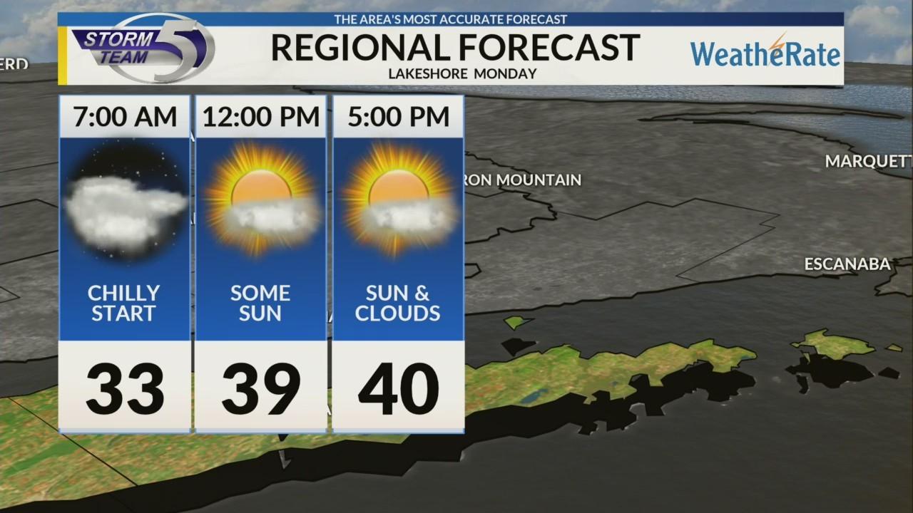 Regional Forecast: Lakeshore 10/15
