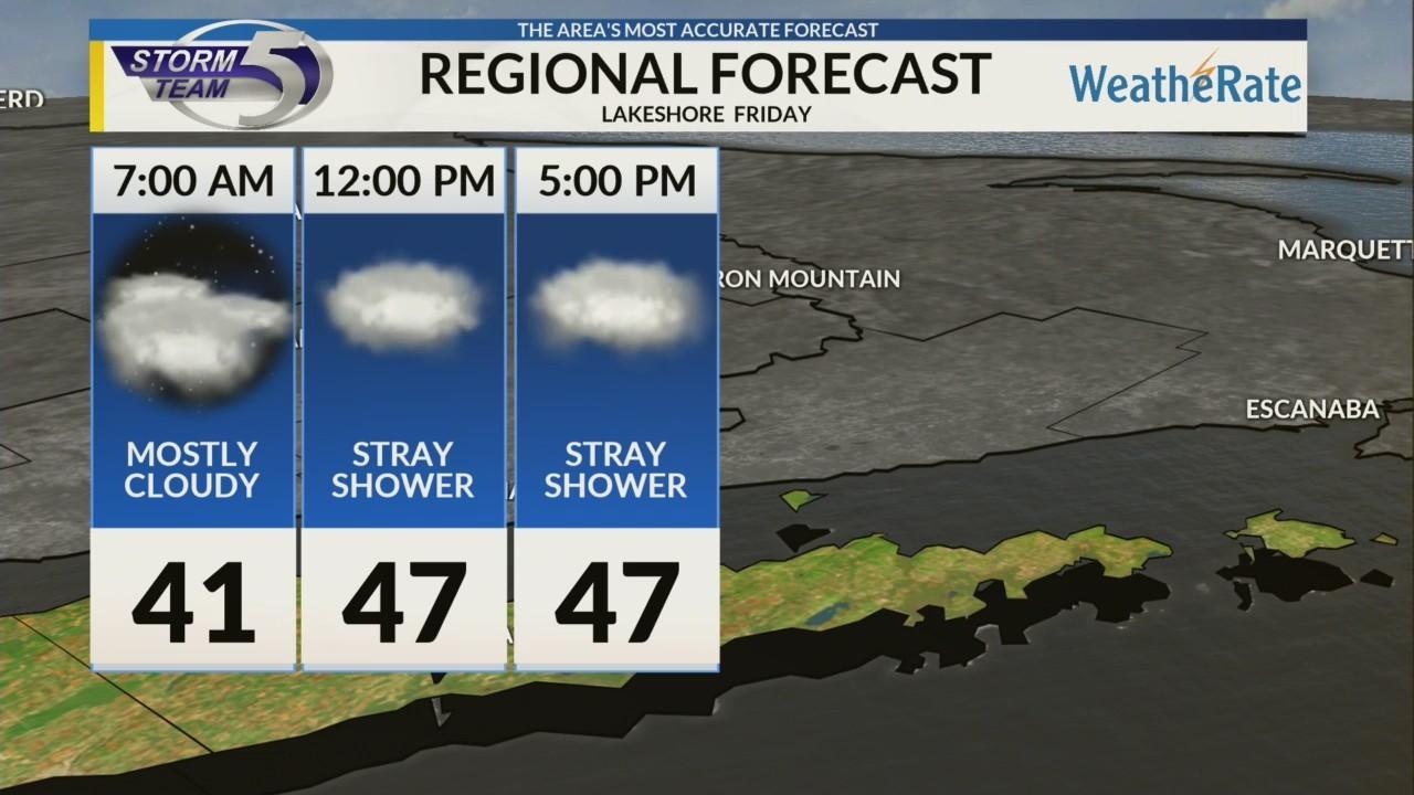 Regional Forecast: Lakeshore 10/26