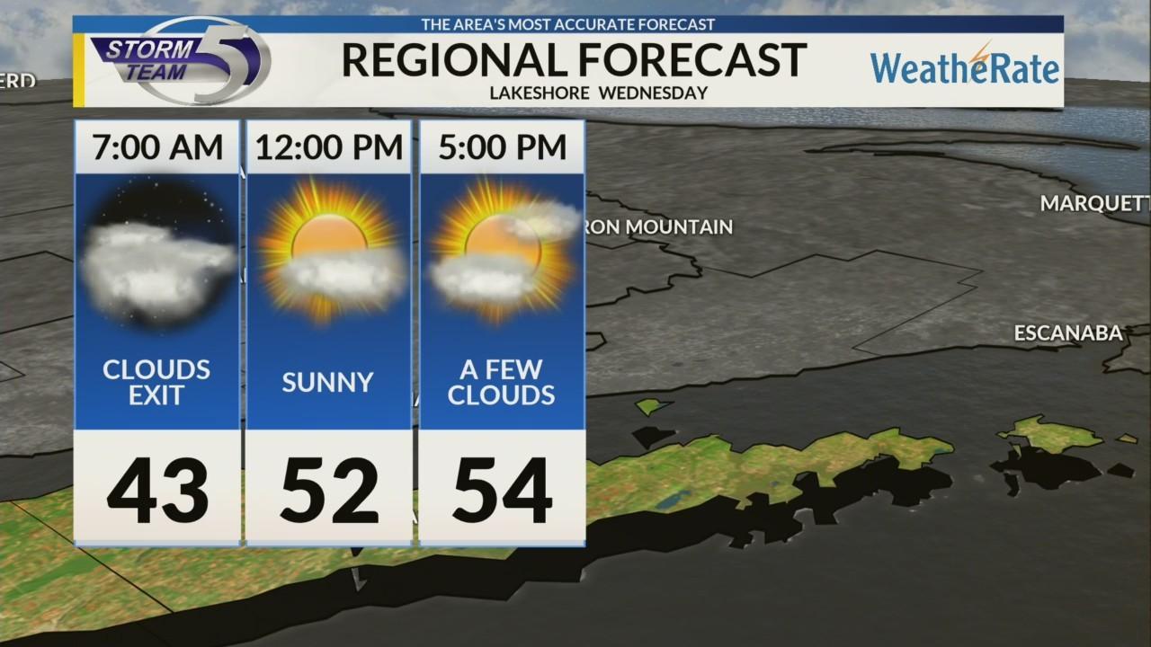 Regional Forecast: Lakeshore 10/31