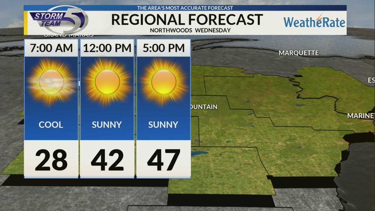 Regional Forecast: Northwoods 10/24