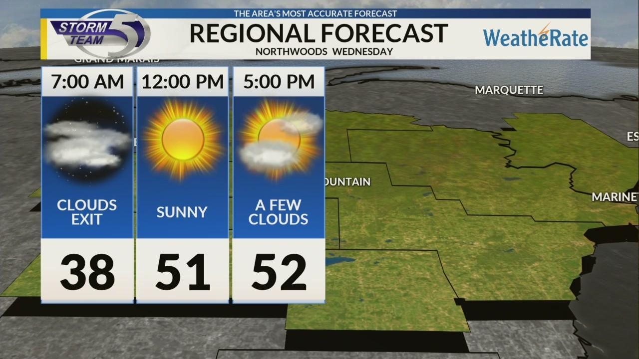 Regional Forecast: Northwoods 10/31