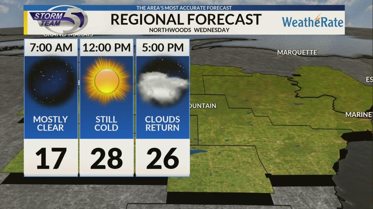 Regional Forecast Northwoods: 11/28/2018
