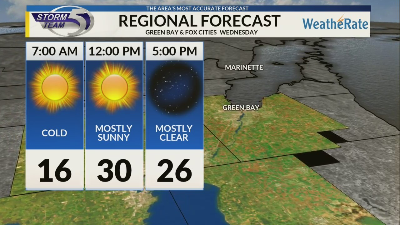 Regional Forecast: Green Bay and the Fox Cities 11-14