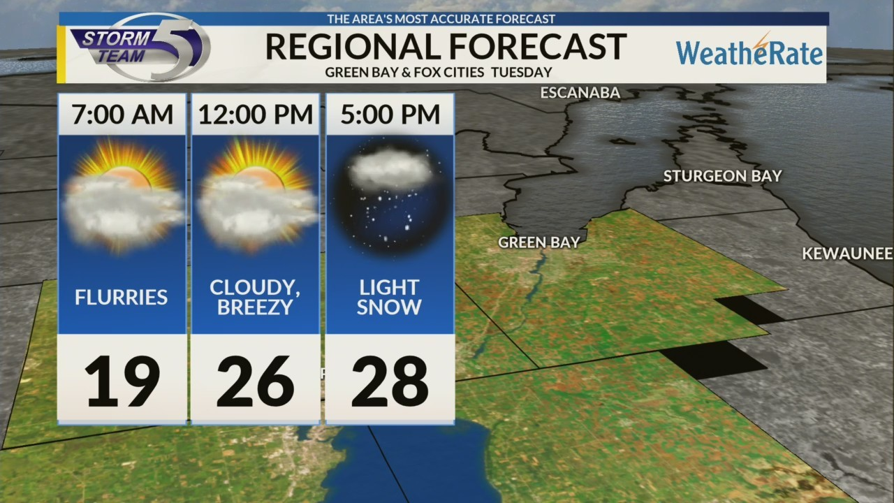 Regional Forecast: Green Bay and the Fox Cities 11/20