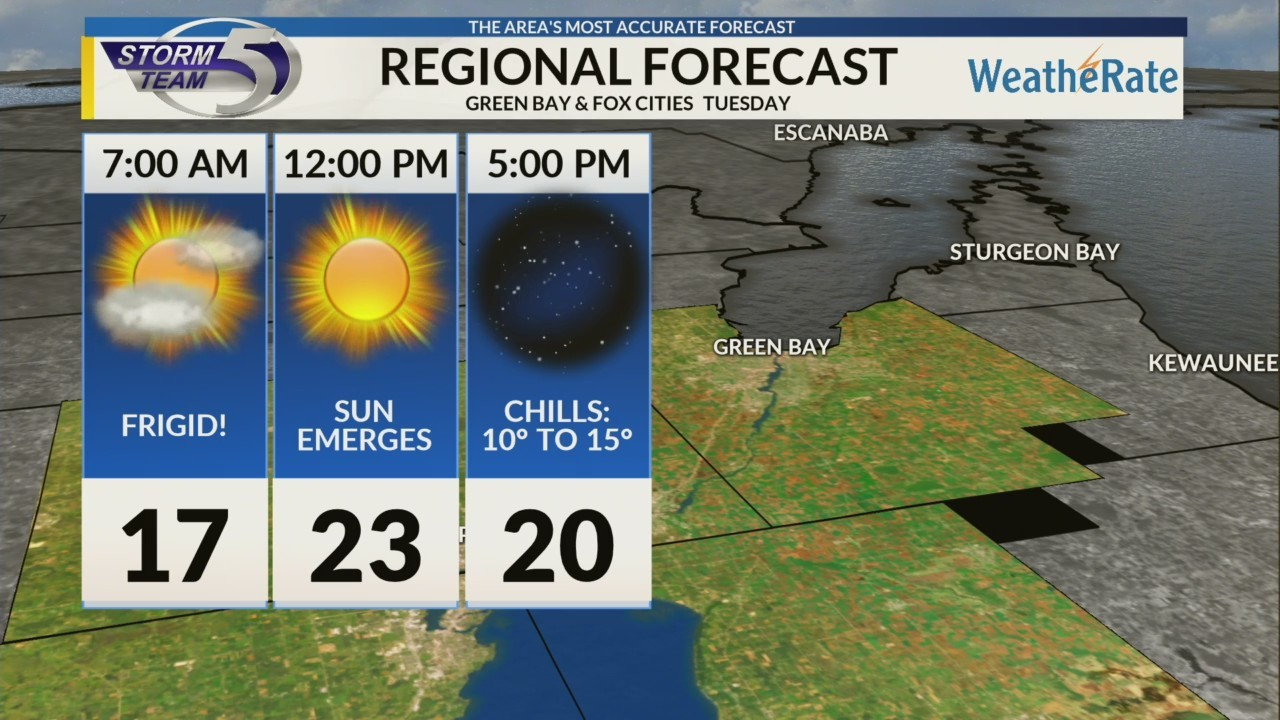 Regional Forecast: Green Bay and the Fox Cities 11/13