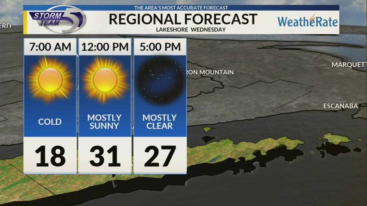 Regional Forecast: Lakeshore 11-14