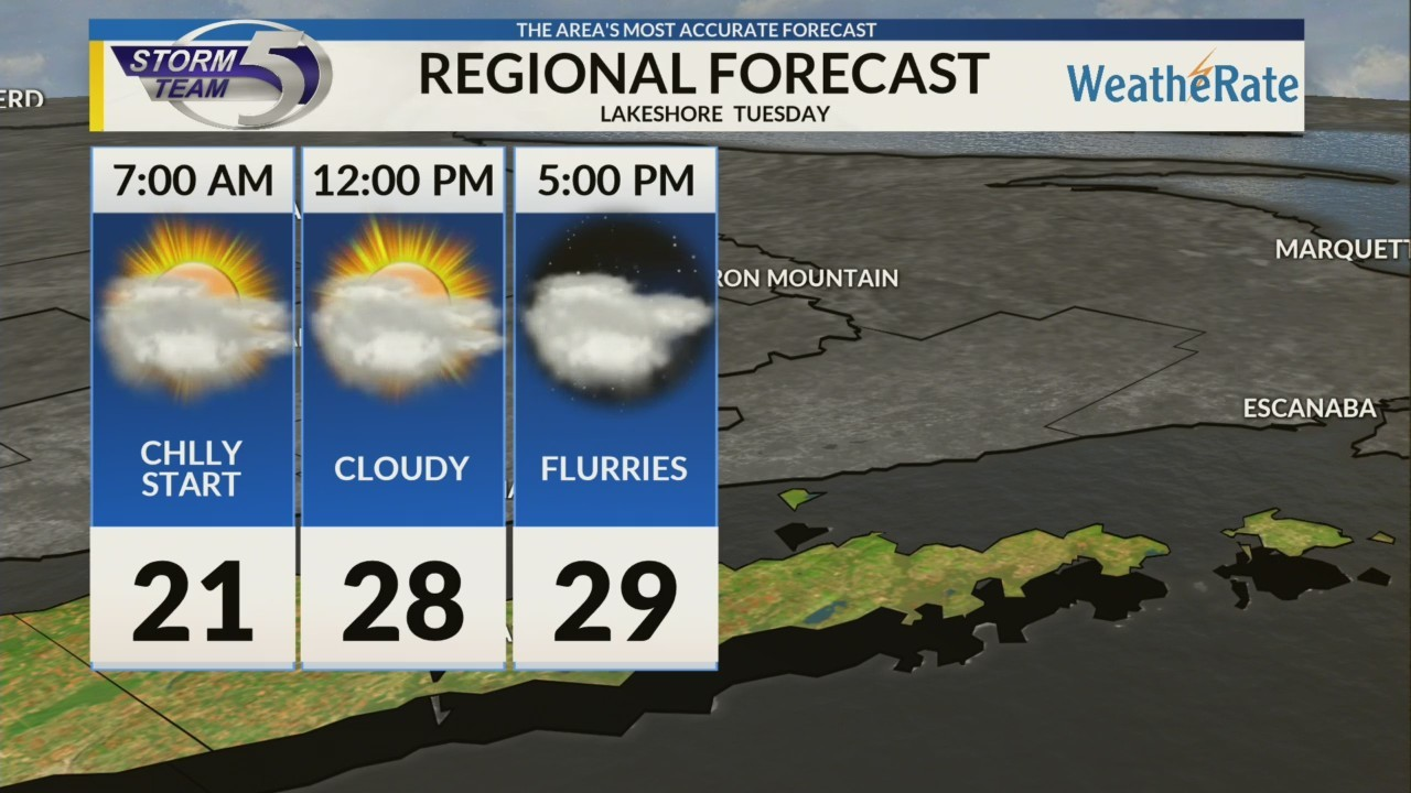 Regional Forecast: Lakeshore 11/20