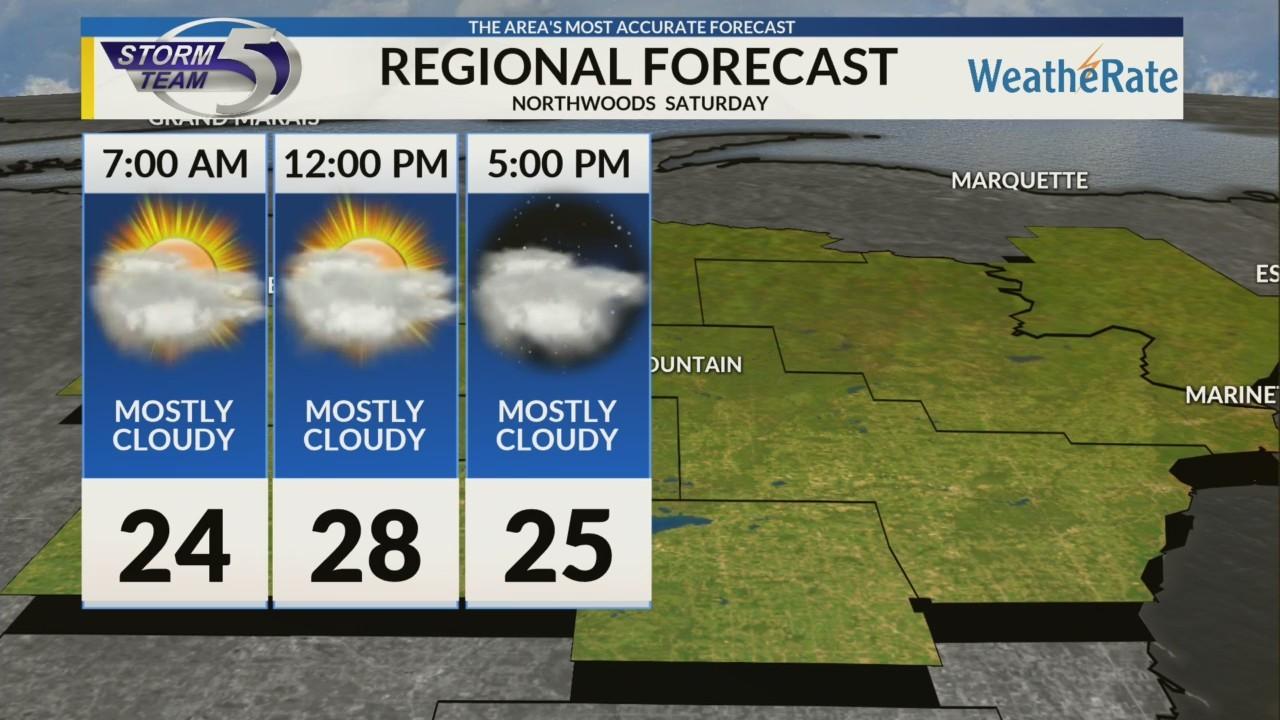 Regional Forecast: Northwoods 11/17/2018