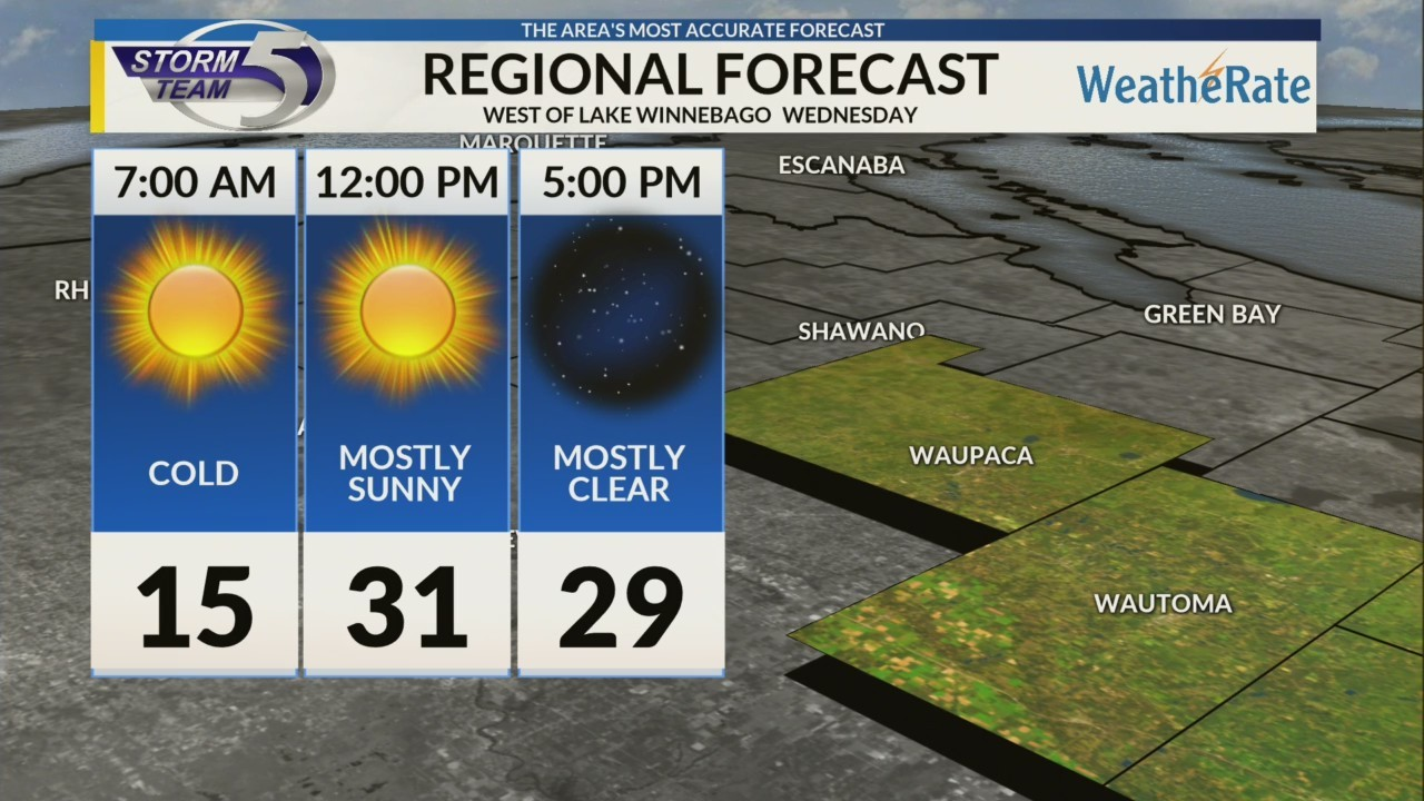 Regional Forecast: West of Lake Winnebago 11-14