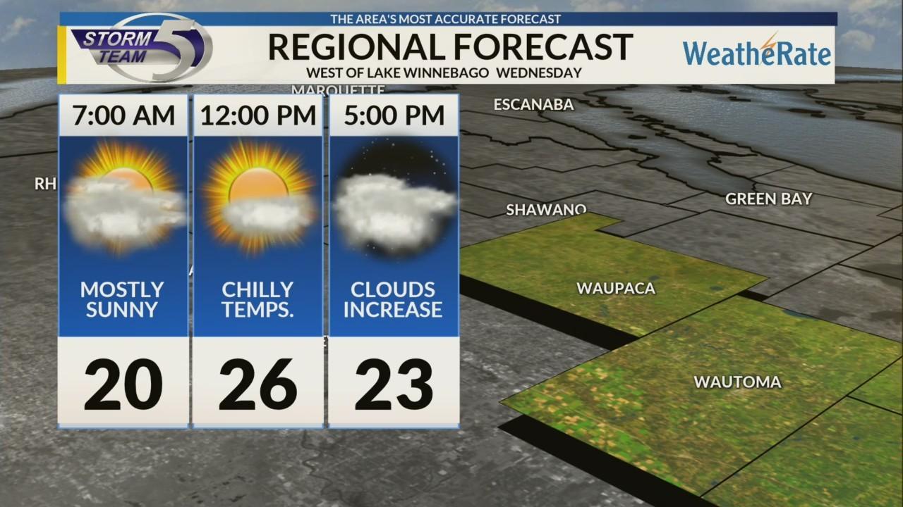 Regional Forecast: West of Lake Winnebago 11-21