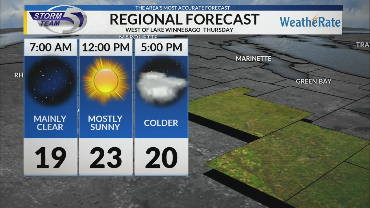 Regional Forecast: Central WI 12/6/2018