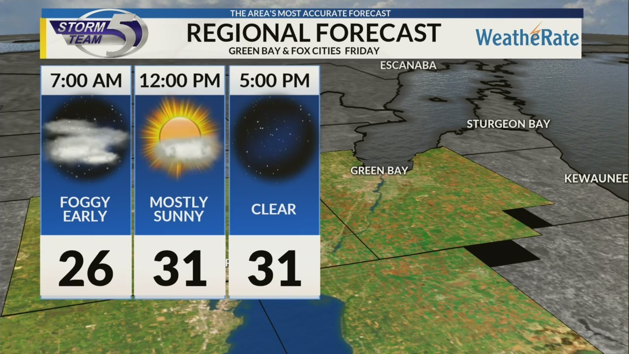 Regional Forecast: Green Bay/Valley 12/14/2018