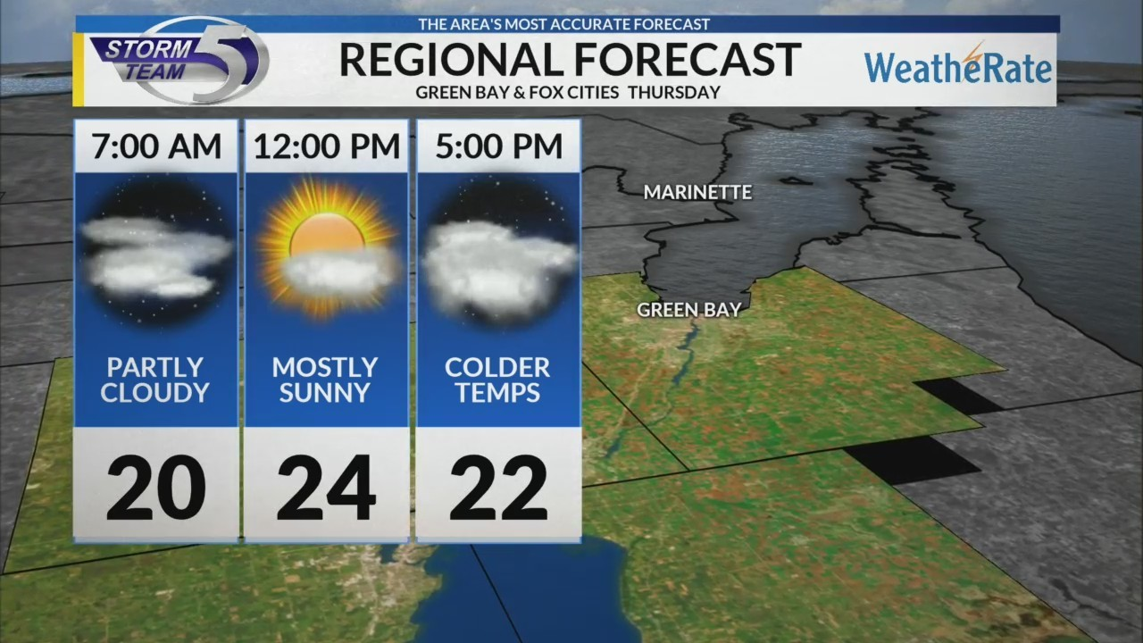 Regional Forecast: Green Bay/Valley 12/6/2018