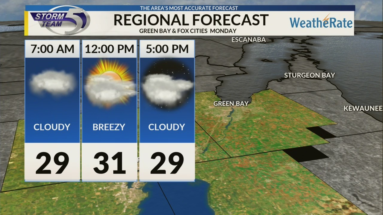 Regional Forecast: Green Bay and the Fox Cities 12/3