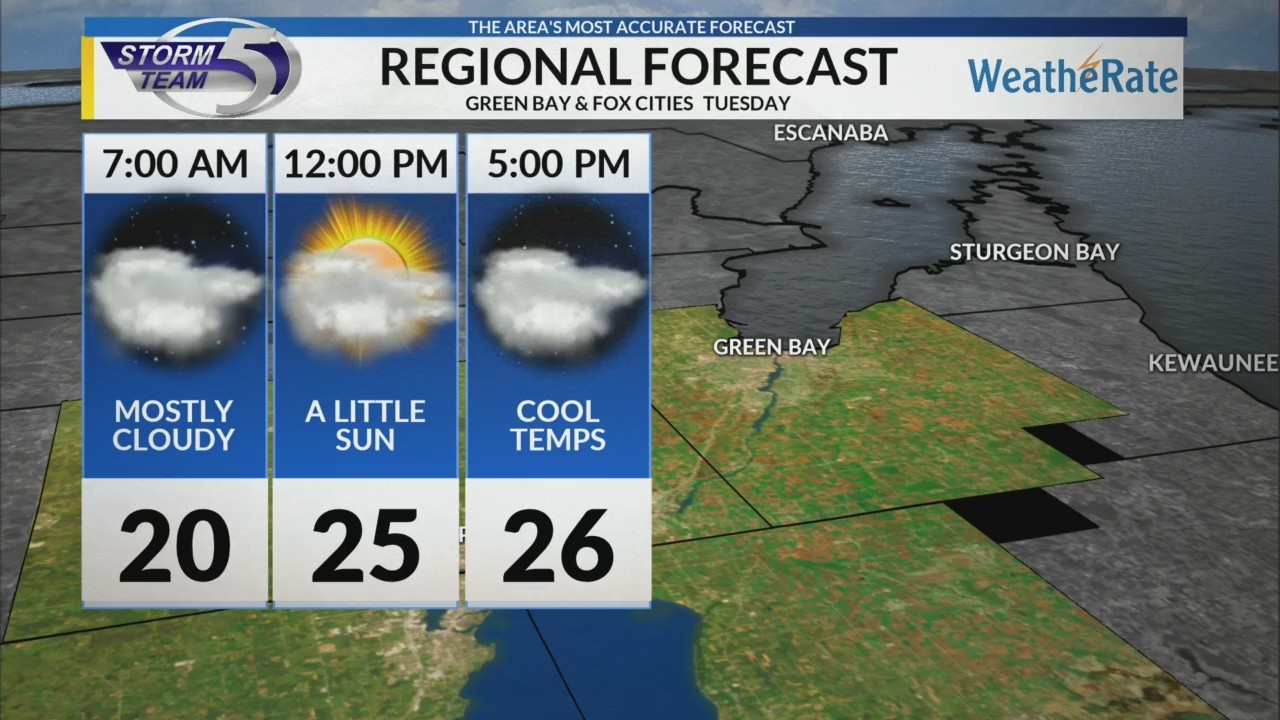 Regional Forecast: Green Bay and the Fox Cities 12-4