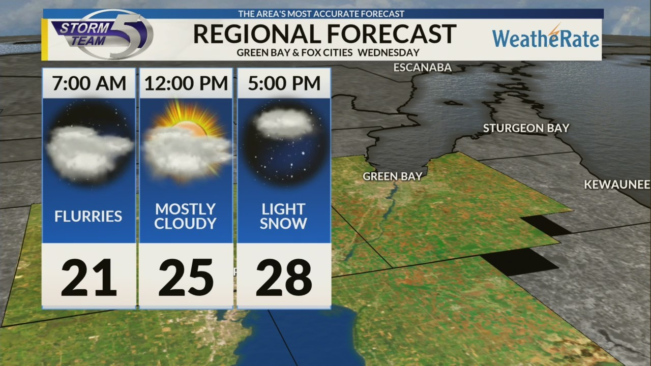Regional Forecast: Green Bay and the Fox Cities 12/5