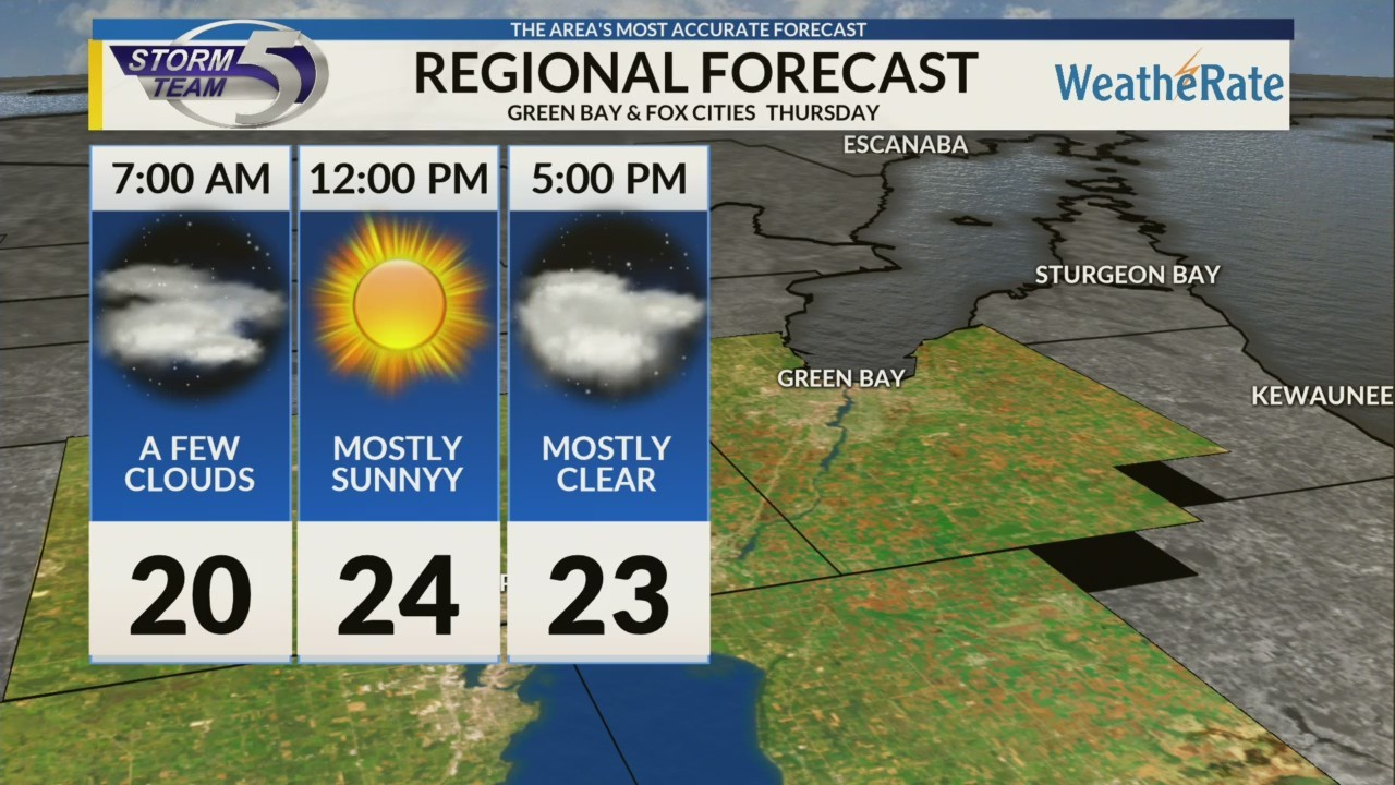 Regional Forecast: Green Bay and the Fox Cities 12-6