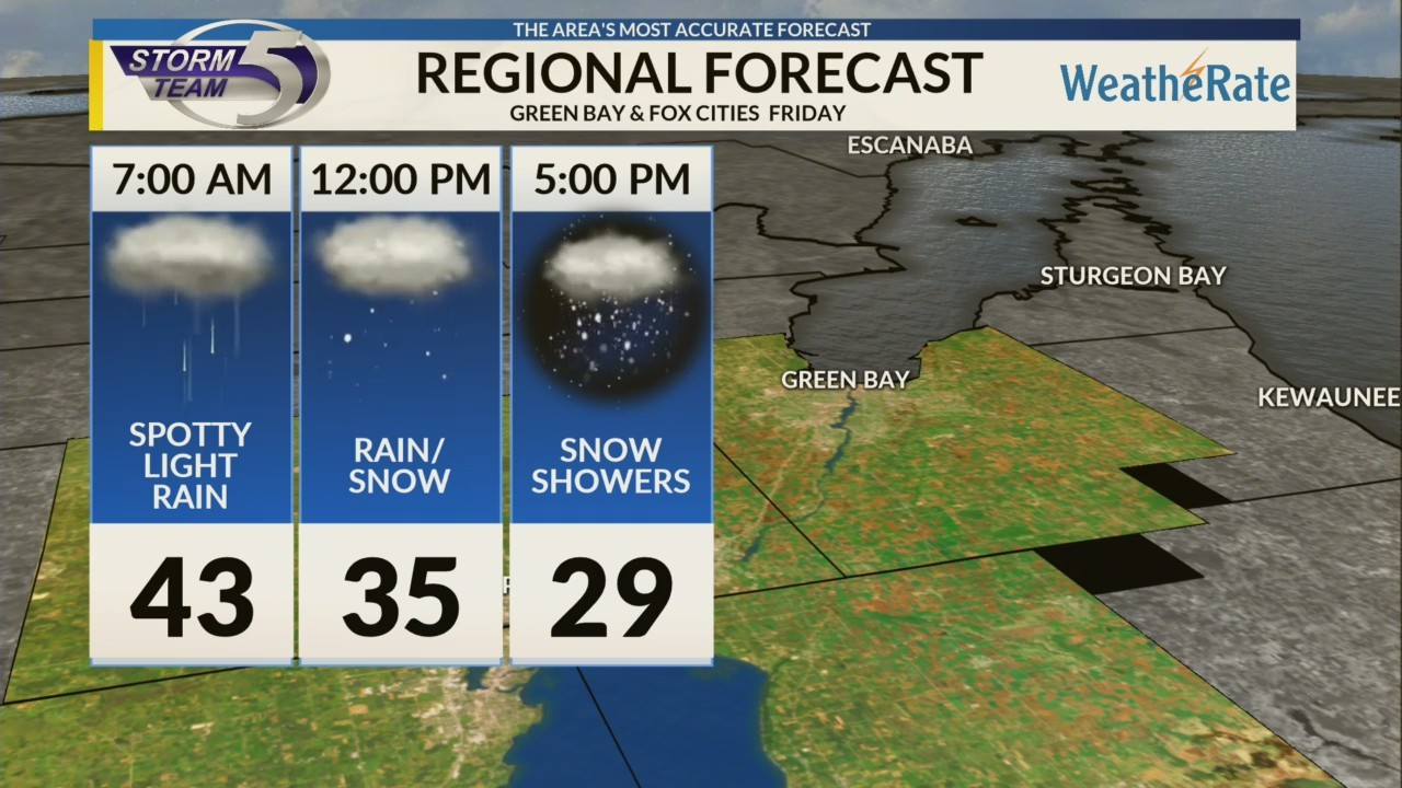 Regional Forecast: Green Bay and the Fox Cities 12/28