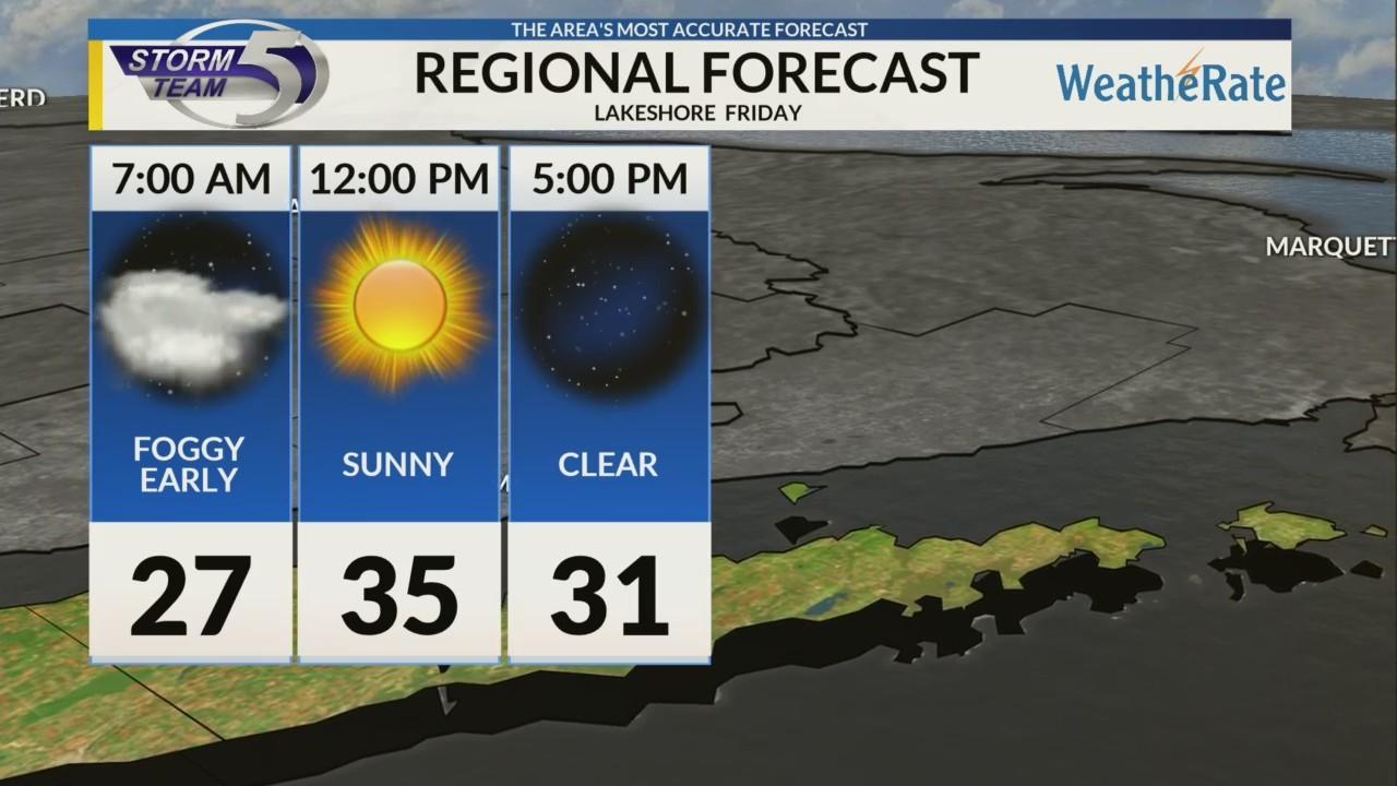 Regional Forecast: Lakeshore 12/14/2018