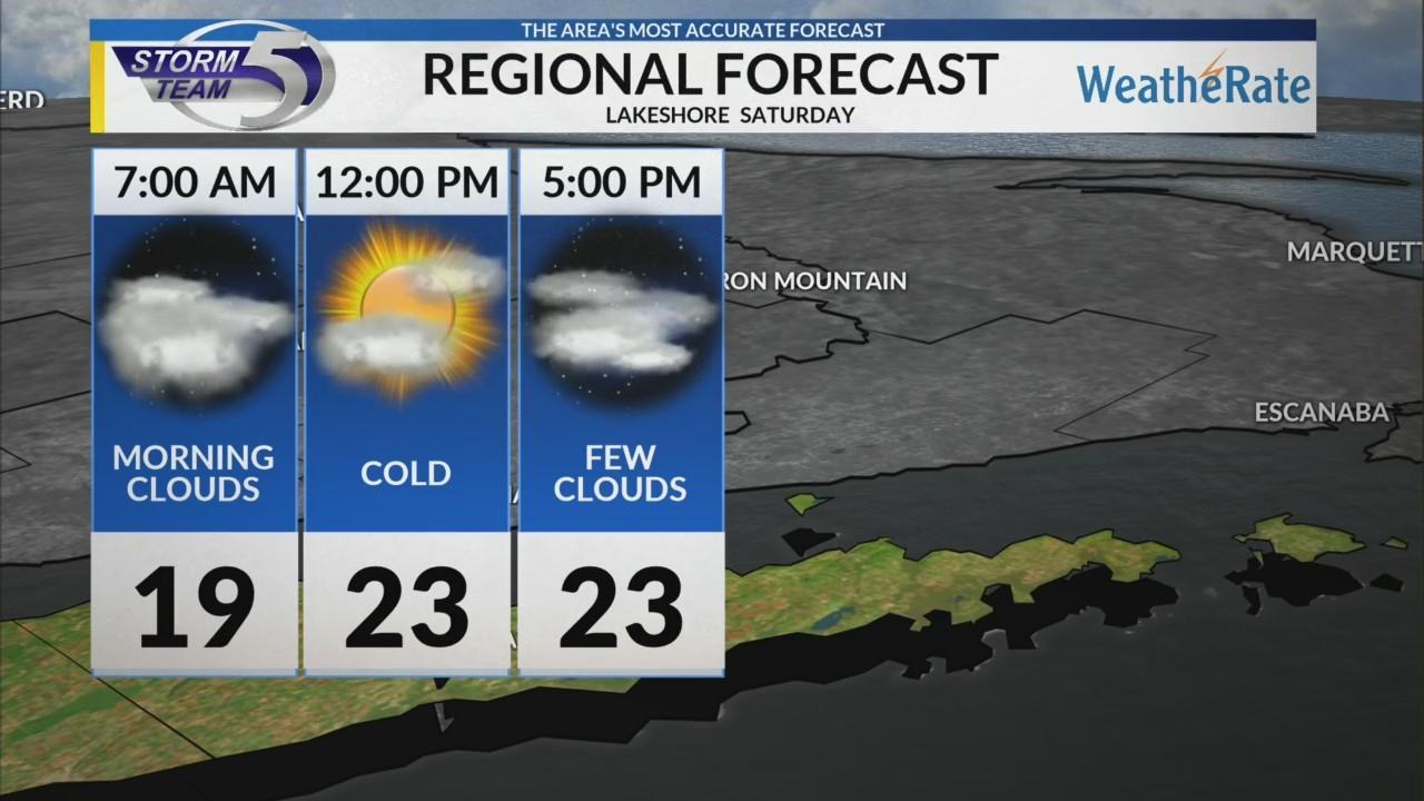 Regional Forecast: Lakeshore 12/29/2018