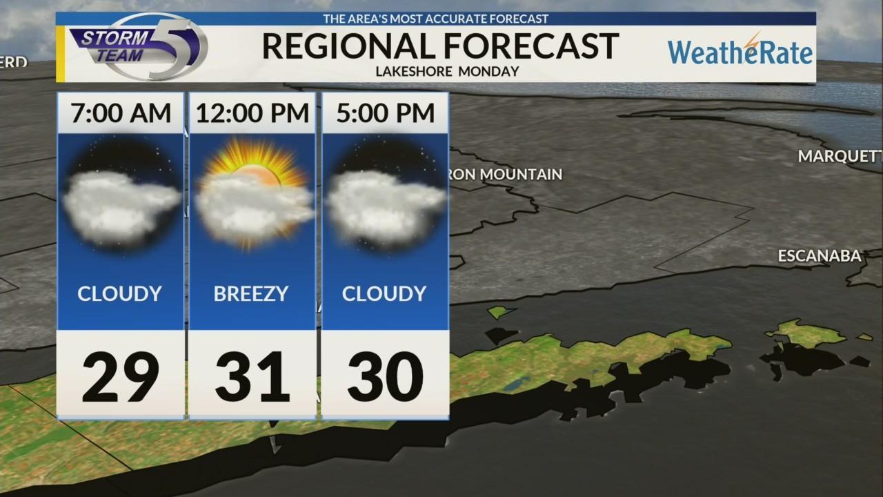 Regional Forecast: Lakeshore 12/3