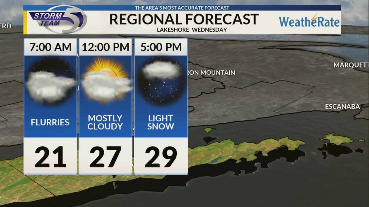 Regional Forecast: Lakeshore 12/5