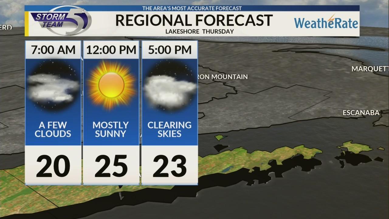 Regional Forecast: Lakeshore 12-6