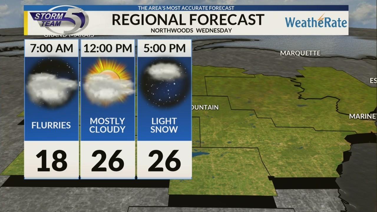 Regional Forecast: Northwoods 12/5