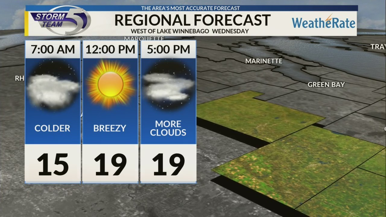 Regional Forcast: Central WI 1/9/2019