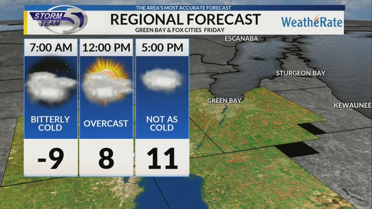Regional Forecast: Green Bay/Valley 2/1/2019
