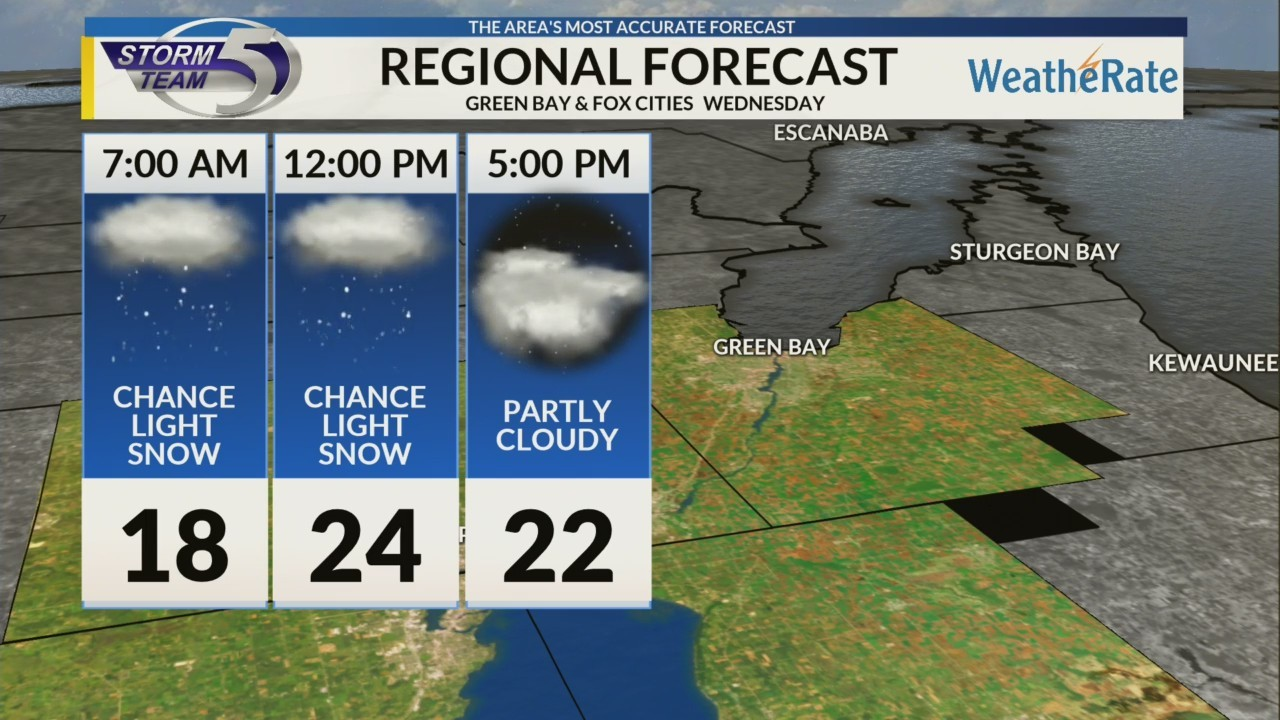 Regional Forecast: Green Bay and the Fox Cities 1/2