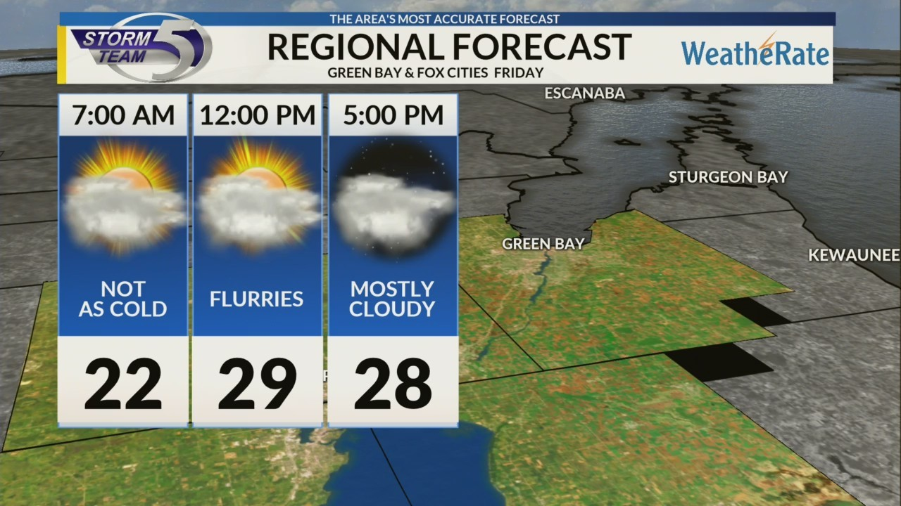 Regional Forecast: Green Bay and the Fox Cities 1/11