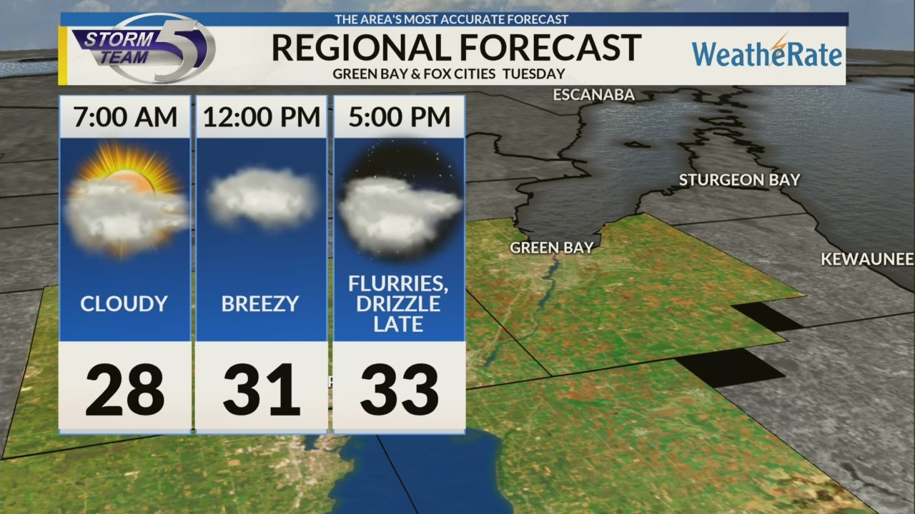 Regional Forecast: Green Bay and the Fox Cities 1/15