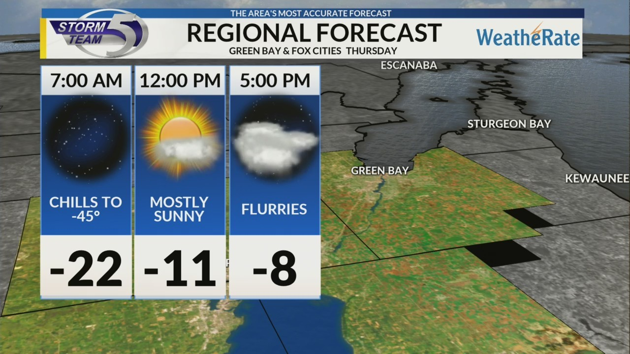 Regional Forecast: Green Bay and the Fox Cities 1/31